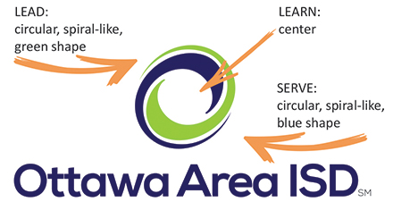 Logo with Explanation: Lead: cirular, spiral-like, green shape. Learn: center. Serve: circular, spiral-like, blue shape. Ottawa Area ISD