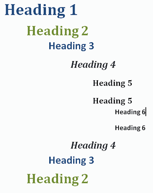 Headings Order Graphic